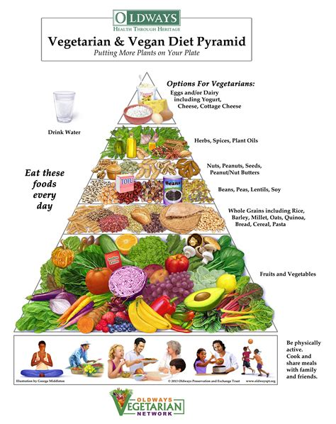 vegetarian means  eat vegetables natural drug