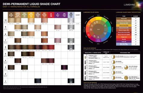 Joico Lumishine Demi-permanent Lquid Shade Chart 4 Jan
