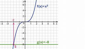 Asymptote Berechnen Gebrochen Rationale Funktion : l sen von potenzgleichungen ~ Themetempest.com Abrechnung