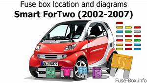 Fuse Box Location And Diagrams  Smart Fortwo  2002