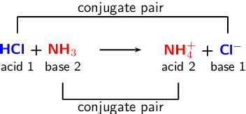 Yr11atarunit2 Molecular Interactions  Science At Gilmore College