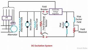 What Is Excitation System  Definition  U0026 Types Of