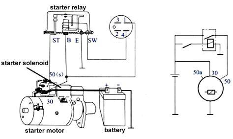 wiring diagram car starter motor tciaffairs