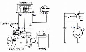 Remote Car Starter Subaru