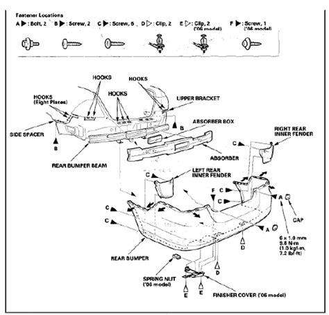 Honda Civic Rear Bumper Replacement Imageresizertool