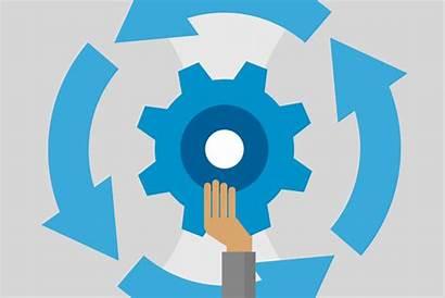 Process Improvement Key Sustainable Techniques Mechanisms Growth