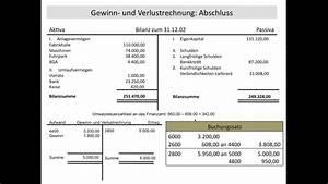 Guv Rechnung Beispiel : gewinn und verlustrechnung guv abschluss ~ Haus.voiturepedia.club Haus und Dekorationen