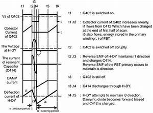 Lg21fj6  U2013 Colour Tv  U2013 Circuit Diagram  U2013 Main Components