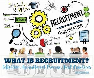 What is Recruitment? Definition, Recruitment Process, Best ...