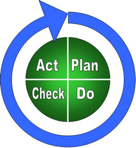 project management processes process groups leadership project management chions
