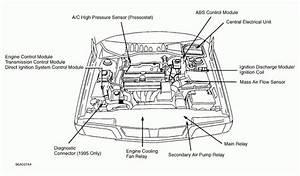Engine Diagram Volvo S8 Malaysia Di 2020