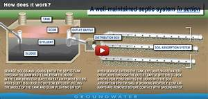 Title 5 And Septic Systems
