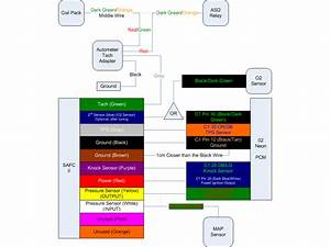 2000-2002 Neon Safc2 Wiring Diagram