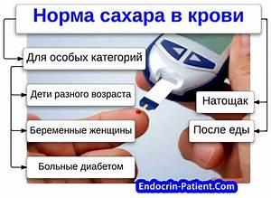 Лечение эссенциальной артериальной гипертензии