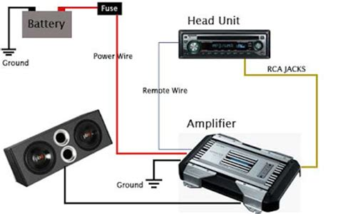 Car Audio Amplifier Instalation Guide Electronic Circuit