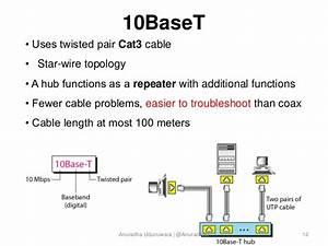 Carrier Ethernet
