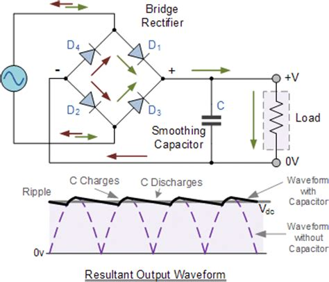 What The Use Capacitor Full Wave Rectifier Quora