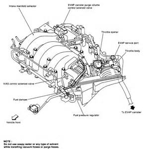 similiar nissan engine diagram keywords nissan 3 0 engine diagram