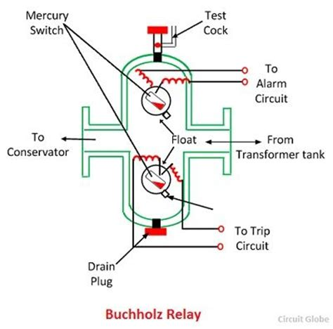 what is buchholz relay definition construction