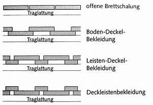Boden Deckel Schalung Lärche : fassadenprofil boden deckel schalung mit nut und feder ~ Watch28wear.com Haus und Dekorationen