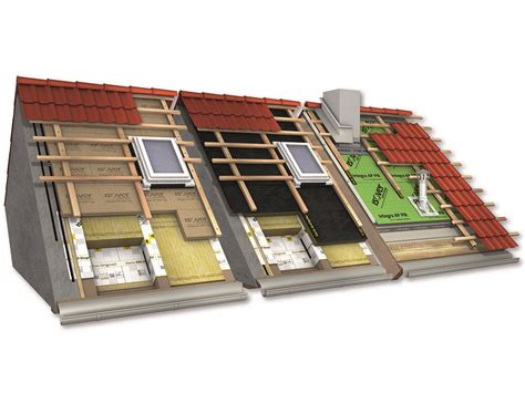 Wie Dämme Ich Ein Dach Richtig wie d 228 mme ich ein dach deinebaustoffe
