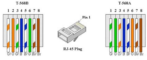 cat6 wire diagram how to wire your house with cat5e or cat6 cable