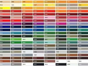 Wandfarben Mischen Tabelle : ph nomenale inspiration wandfarben selber mischen tabelle ~ Watch28wear.com Haus und Dekorationen