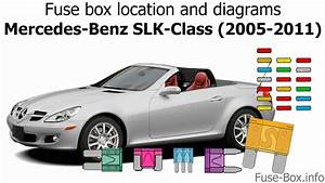 Fuse Box Location And Diagrams  Mercedes-benz Slk-class  2005-2011