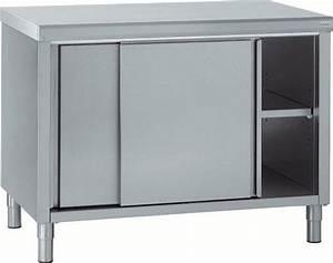 Bas Meuble Cuisine : meubles bas de cuisine comparez les prix pour professionnels sur page 1 ~ Teatrodelosmanantiales.com Idées de Décoration