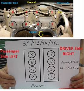 Coil Pack Firing Order Diagram - Land Rover Forums