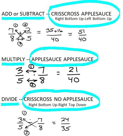 Fresh Multiplying And Dividing Fractions Worksheets New Multiplying And Dividing Fractions