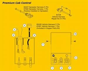 Spreader Cab Control Parts