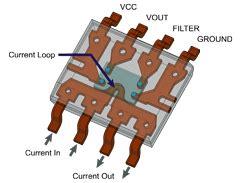current sensor  acs  sunrom electronicstechnologies