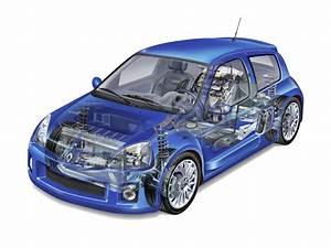 Renault Clio Engine Diagram