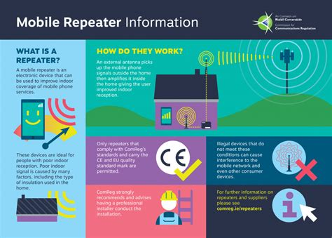 mobile phone repeaters commission  communications