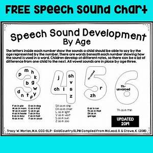 Speech Sound Development Chart For Parents Revised 2019 Tpt