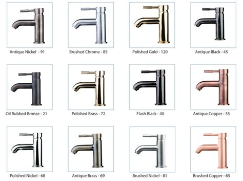 Brushed Brass Kitchen Faucet by Lori May Interiors Just Another Wordpress Site