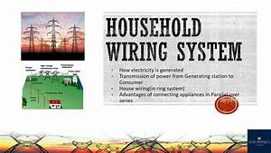 Household Wiring System  Class 10 Physics