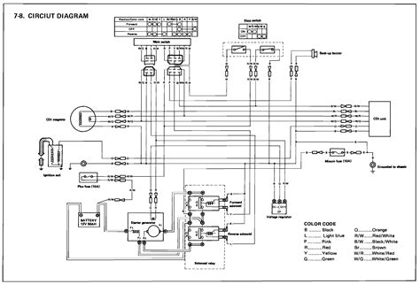 starter generator wiring diagram club car new wiring