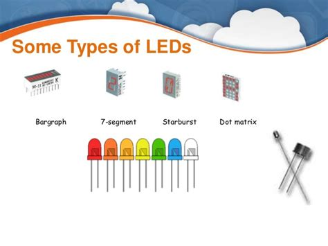 Lcd & Led Tv Technologies