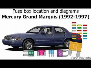 Fuse Box Diagram For 1997 Mercury Grand Marquis : fuse box location and diagrams mercury grand marquis ~ A.2002-acura-tl-radio.info Haus und Dekorationen