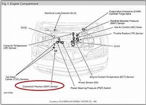 1998 Acura Cl Camshaft Position Sensor Manual