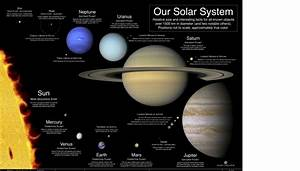 The solar system and unique features Richard Blake on ...