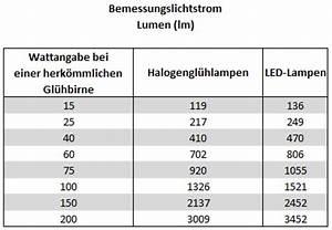 1 Watt Led Wieviel Lumen Umrechnung Watt Gl Hbirne Energiesparlampe