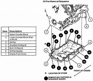Solved  How Do U Replace The Oilpan Gasket On A 2000 Ford