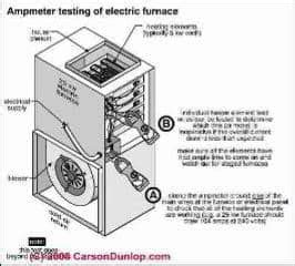 How Repair Electric Heat Staged Furnaces