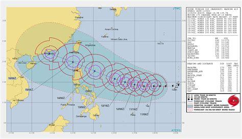 mangkhut   supertyphoon jtwc abs cbn news