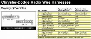 01 Dodge Dakota Radio Wiring Diagram