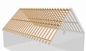 Leimbinder Spannweite 6m : pfettendach wikipedia ~ Eleganceandgraceweddings.com Haus und Dekorationen