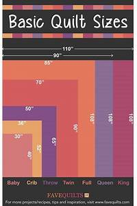 Guide To Quilt Sizes